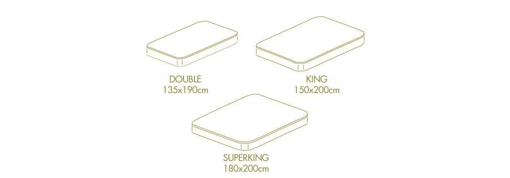What Bed Size